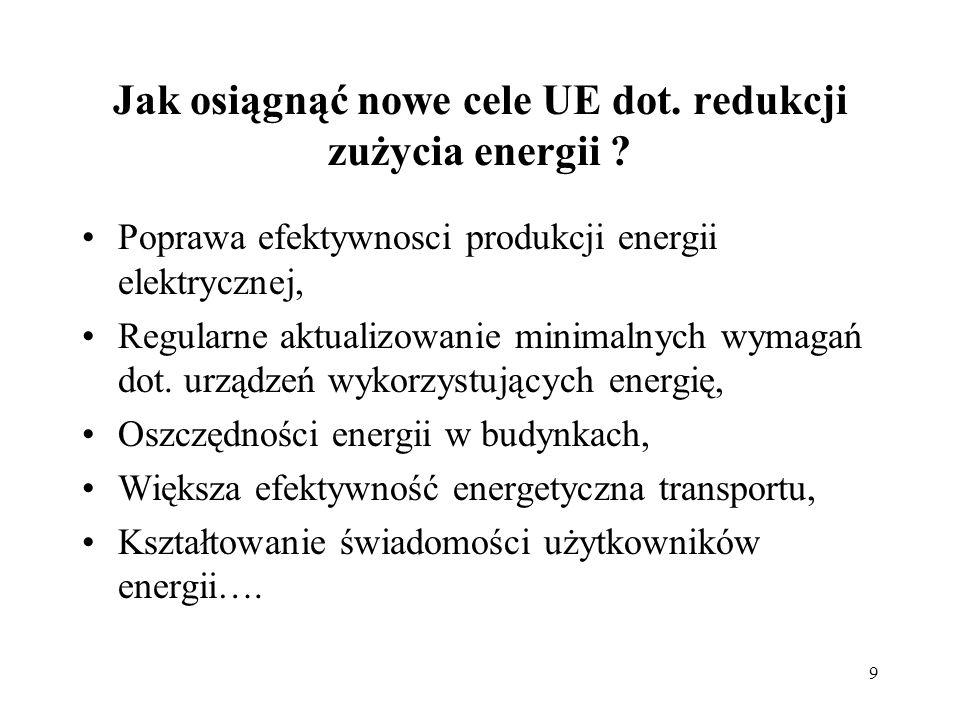 9 Jak osiągnąć nowe cele UE dot. redukcji zużycia energii ? Poprawa efektywnosci produkcji energii elektrycznej, Regularne aktualizowanie minimalnych
