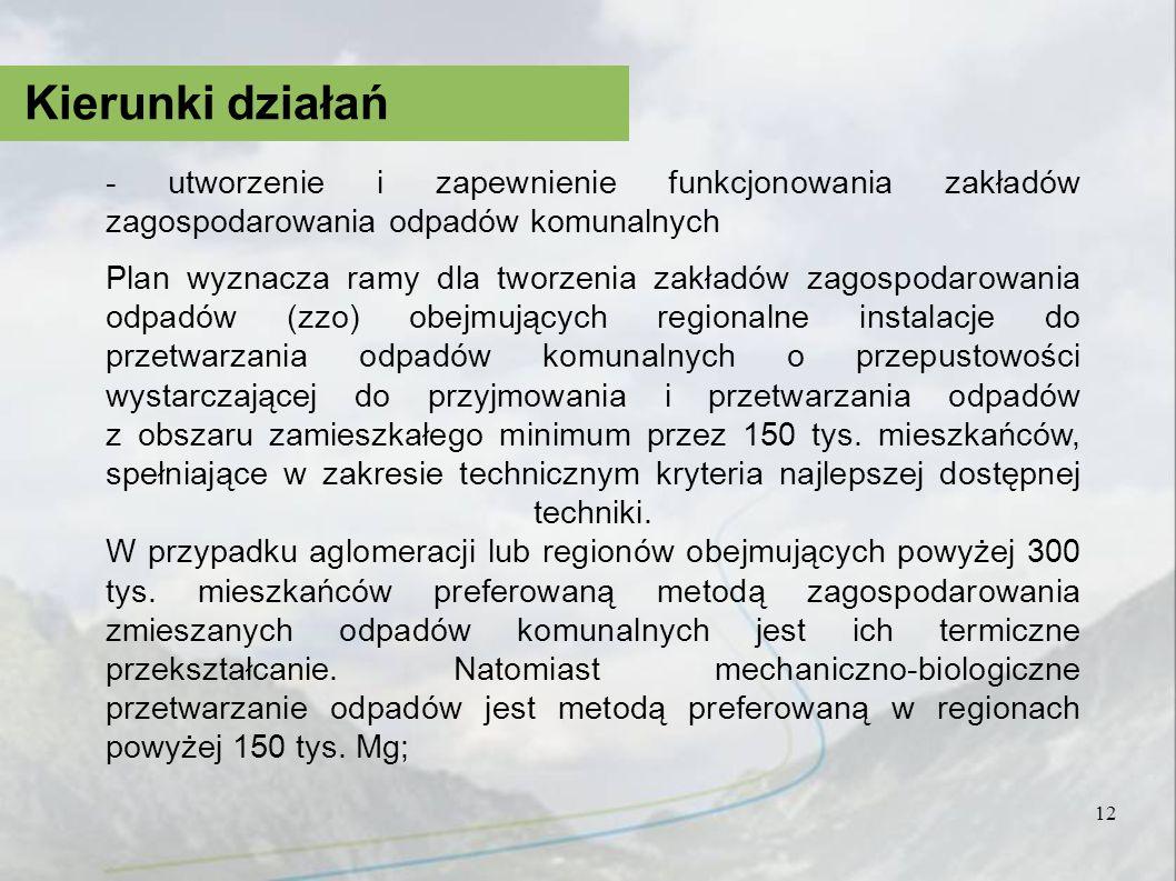 12 Kierunki działań - utworzenie i zapewnienie funkcjonowania zakładów zagospodarowania odpadów komunalnych Plan wyznacza ramy dla tworzenia zakładów