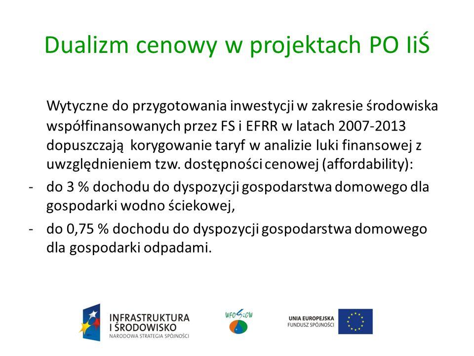 Dualizm cenowy w projektach PO IiŚ Wytyczne do przygotowania inwestycji w zakresie środowiska współfinansowanych przez FS i EFRR w latach 2007-2013 dopuszczają korygowanie taryf w analizie luki finansowej z uwzględnieniem tzw.