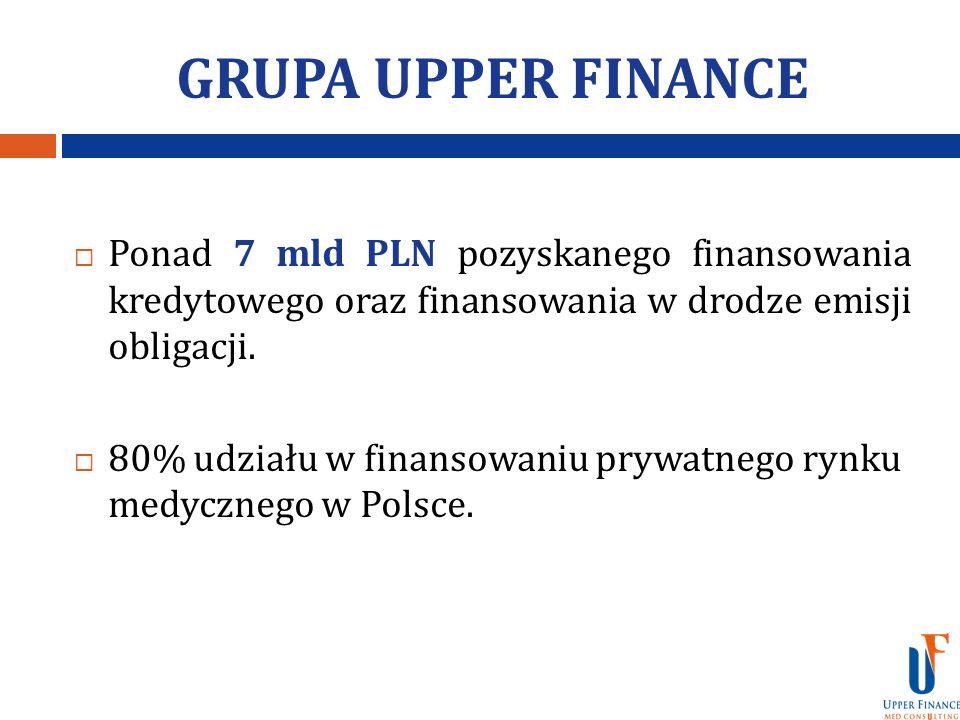 GRUPA UPPER FINANCE Ponad 7 mld PLN pozyskanego finansowania kredytowego oraz finansowania w drodze emisji obligacji. 80% udziału w finansowaniu prywa