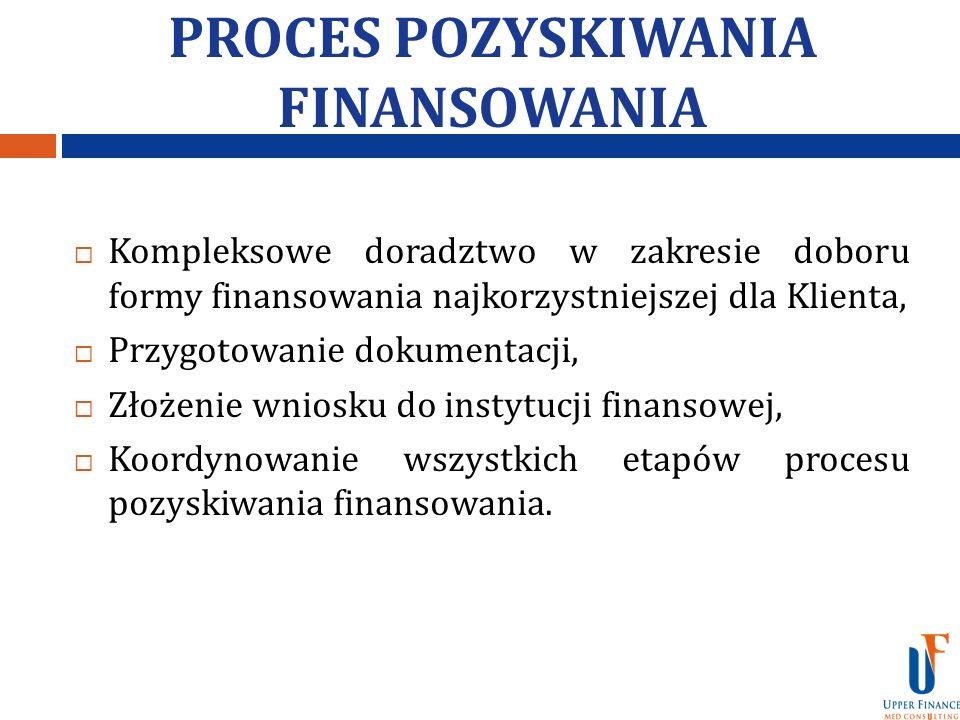 PROCES POZYSKIWANIA FINANSOWANIA Kompleksowe doradztwo w zakresie doboru formy finansowania najkorzystniejszej dla Klienta, Przygotowanie dokumentacji