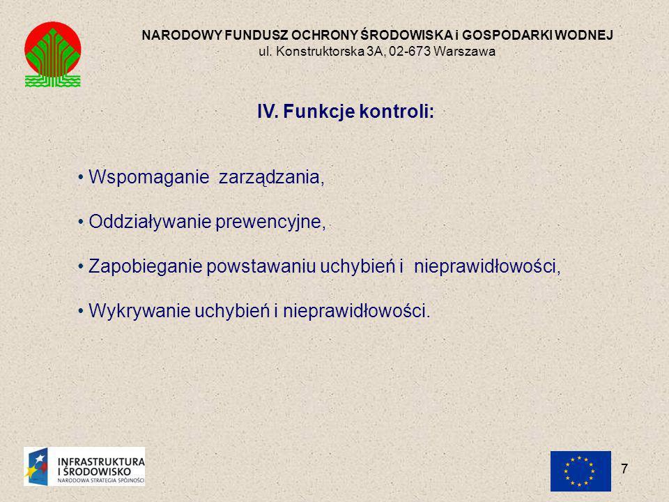 18 NARODOWY FUNDUSZ OCHRONY ŚRODOWISKA i GOSPODARKI WODNEJ ul.