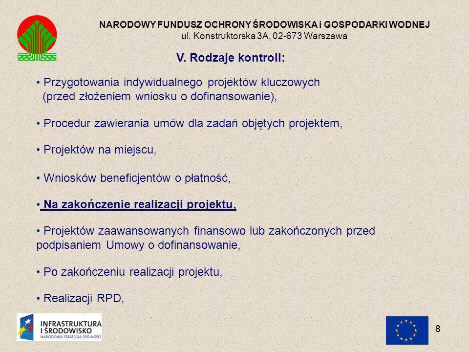 99 NARODOWY FUNDUSZ OCHRONY ŚRODOWISKA i GOSPODARKI WODNEJ ul.