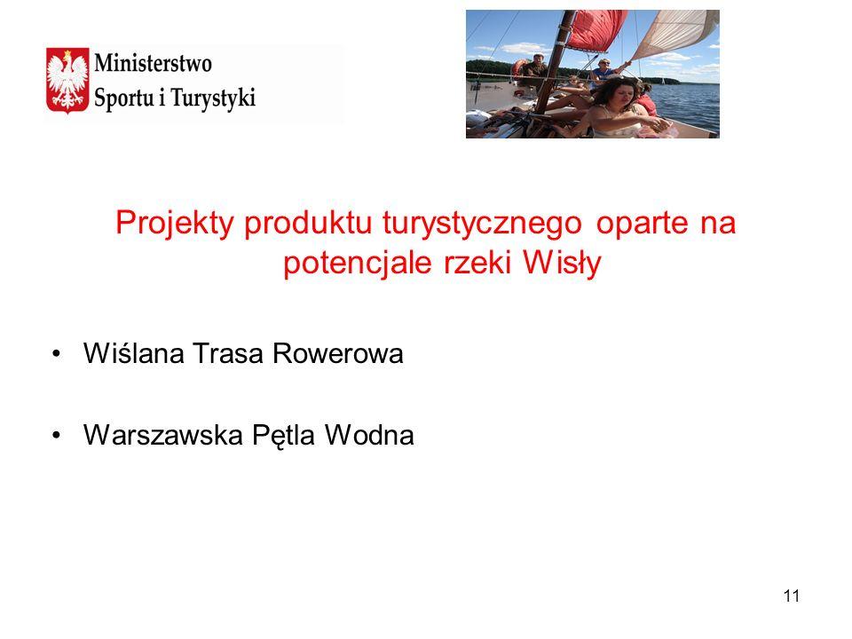 11 Projekty produktu turystycznego oparte na potencjale rzeki Wisły Wiślana Trasa Rowerowa Warszawska Pętla Wodna