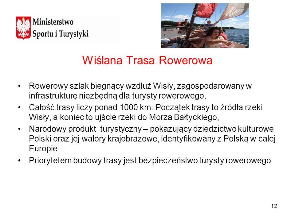 12 Wiślana Trasa Rowerowa Rowerowy szlak biegnący wzdłuż Wisły, zagospodarowany w infrastrukturę niezbędną dla turysty rowerowego, Całość trasy liczy