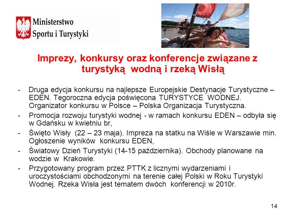14 Imprezy, konkursy oraz konferencje związane z turystyką wodną i rzeką Wisłą - Druga edycja konkursu na najlepsze Europejskie Destynacje Turystyczne