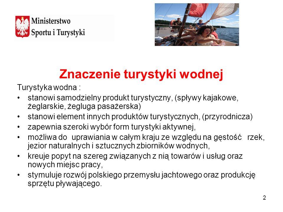 2 Znaczenie turystyki wodnej Turystyka wodna : stanowi samodzielny produkt turystyczny, (spływy kajakowe, żeglarskie, żegluga pasażerska) stanowi elem