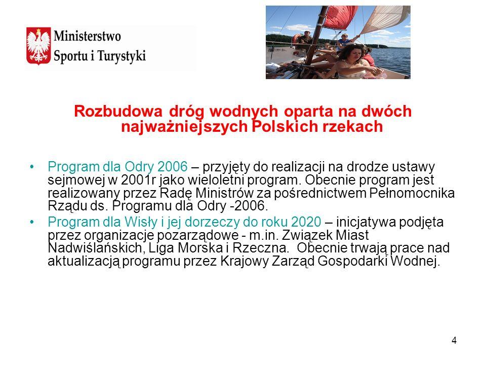 4 Rozbudowa dróg wodnych oparta na dwóch najważniejszych Polskich rzekach Program dla Odry 2006 – przyjęty do realizacji na drodze ustawy sejmowej w 2