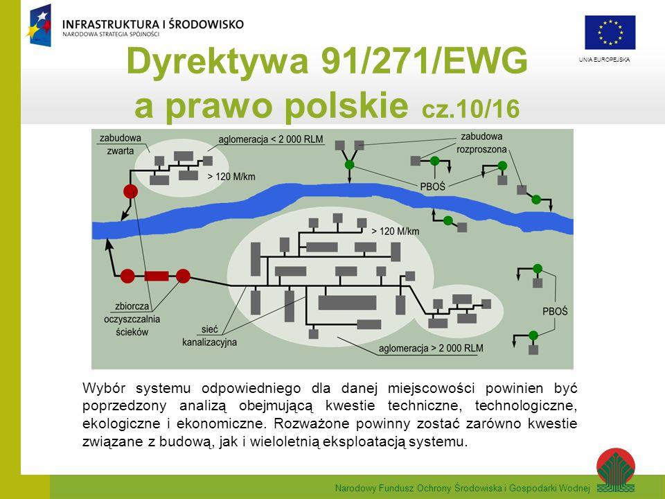 Narodowy Fundusz Ochrony Środowiska i Gospodarki Wodnej UNIA EUROPEJSKA Dyrektywa 91/271/EWG a prawo polskie cz.10/16 Wybór systemu odpowiedniego dla