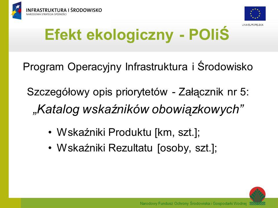 Narodowy Fundusz Ochrony Środowiska i Gospodarki Wodnej UNIA EUROPEJSKA Efekt ekologiczny - POIiŚ Program Operacyjny Infrastruktura i Środowisko Szcze