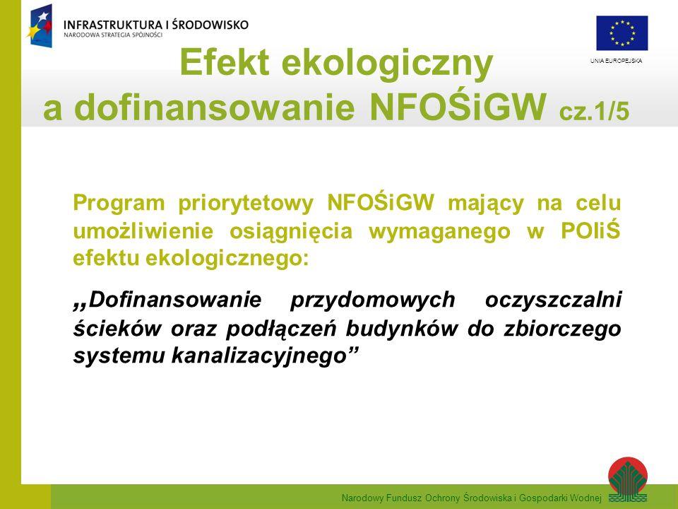 Narodowy Fundusz Ochrony Środowiska i Gospodarki Wodnej UNIA EUROPEJSKA Program priorytetowy NFOŚiGW mający na celu umożliwienie osiągnięcia wymaganeg