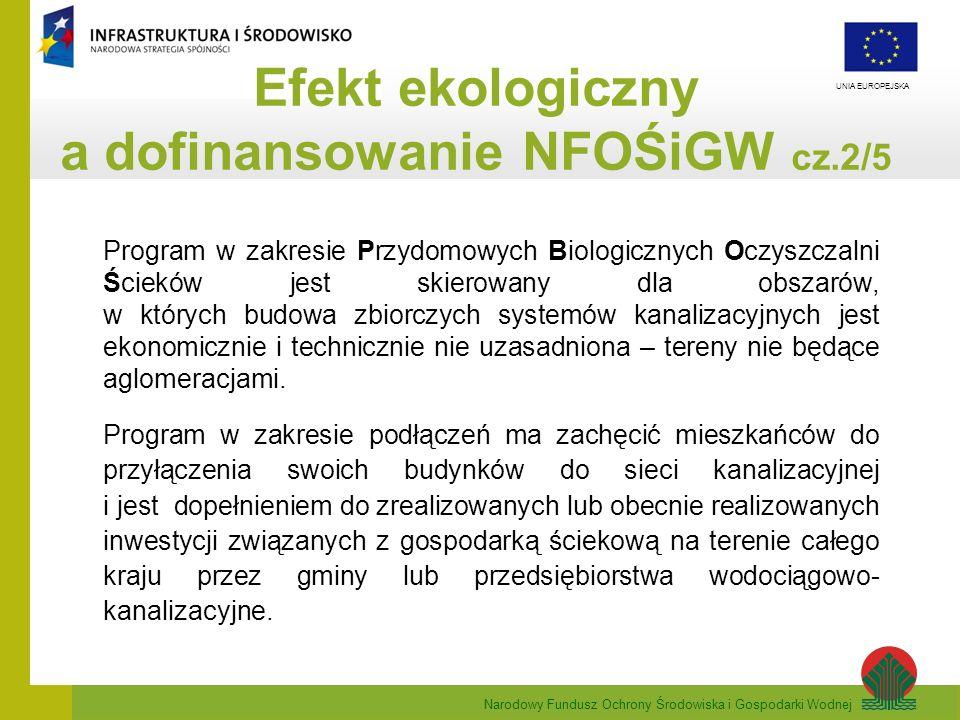 Narodowy Fundusz Ochrony Środowiska i Gospodarki Wodnej UNIA EUROPEJSKA Program w zakresie Przydomowych Biologicznych Oczyszczalni Ścieków jest skiero