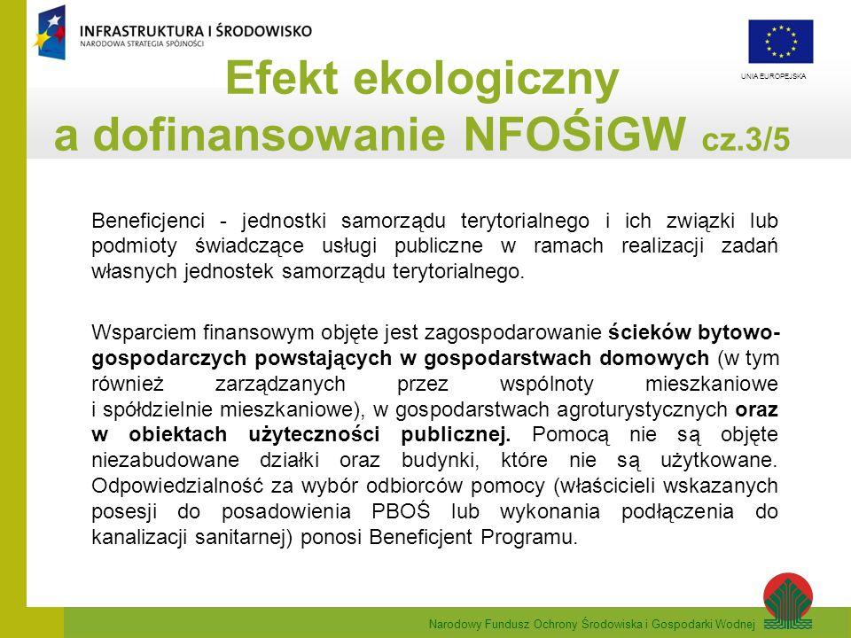 Narodowy Fundusz Ochrony Środowiska i Gospodarki Wodnej UNIA EUROPEJSKA Beneficjenci - jednostki samorządu terytorialnego i ich związki lub podmioty ś