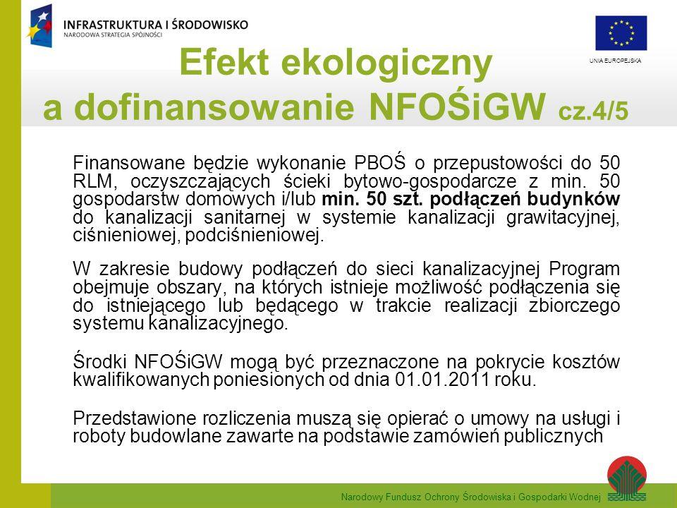 Narodowy Fundusz Ochrony Środowiska i Gospodarki Wodnej UNIA EUROPEJSKA Finansowane będzie wykonanie PBOŚ o przepustowości do 50 RLM, oczyszczających
