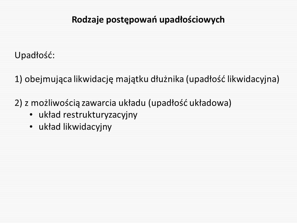 Rodzaje postępowań upadłościowych Upadłość: 1) obejmująca likwidację majątku dłużnika (upadłość likwidacyjna) 2) z możliwością zawarcia układu (upadło