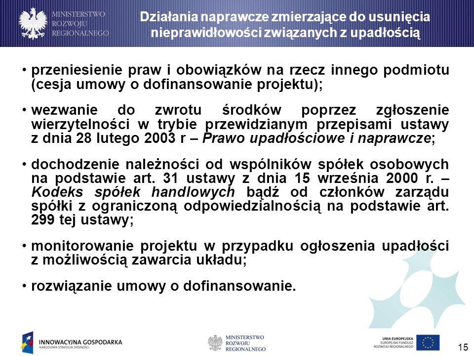15 Działania naprawcze zmierzające do usunięcia nieprawidłowości związanych z upadłością przeniesienie praw i obowiązków na rzecz innego podmiotu (ces
