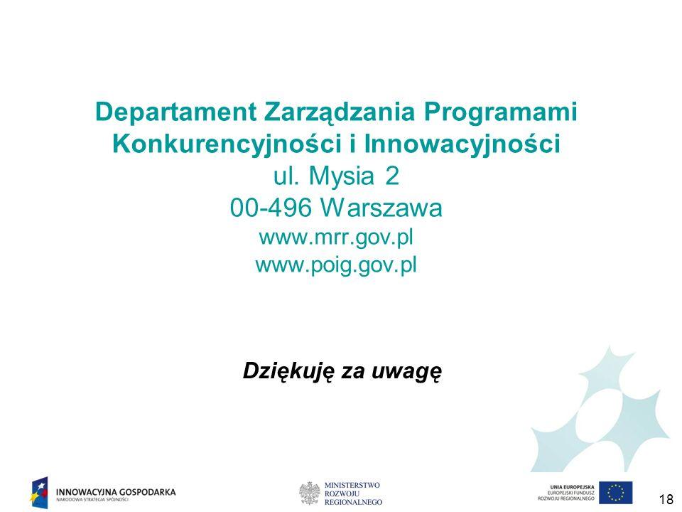18 Departament Zarządzania Programami Konkurencyjności i Innowacyjności ul. Mysia 2 00-496 Warszawa www.mrr.gov.pl www.poig.gov.pl Dziękuję za uwagę