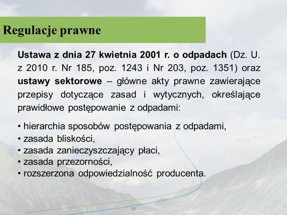Regulacje prawne -15- Ustawa z dnia 27 kwietnia 2001 r. o odpadach (Dz. U. z 2010 r. Nr 185, poz. 1243 i Nr 203, poz. 1351) oraz ustawy sektorowe – gł
