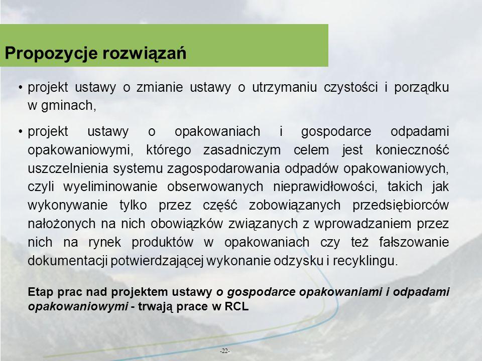 Propozycje rozwiązań -22- projekt ustawy o zmianie ustawy o utrzymaniu czystości i porządku w gminach, projekt ustawy o opakowaniach i gospodarce odpa