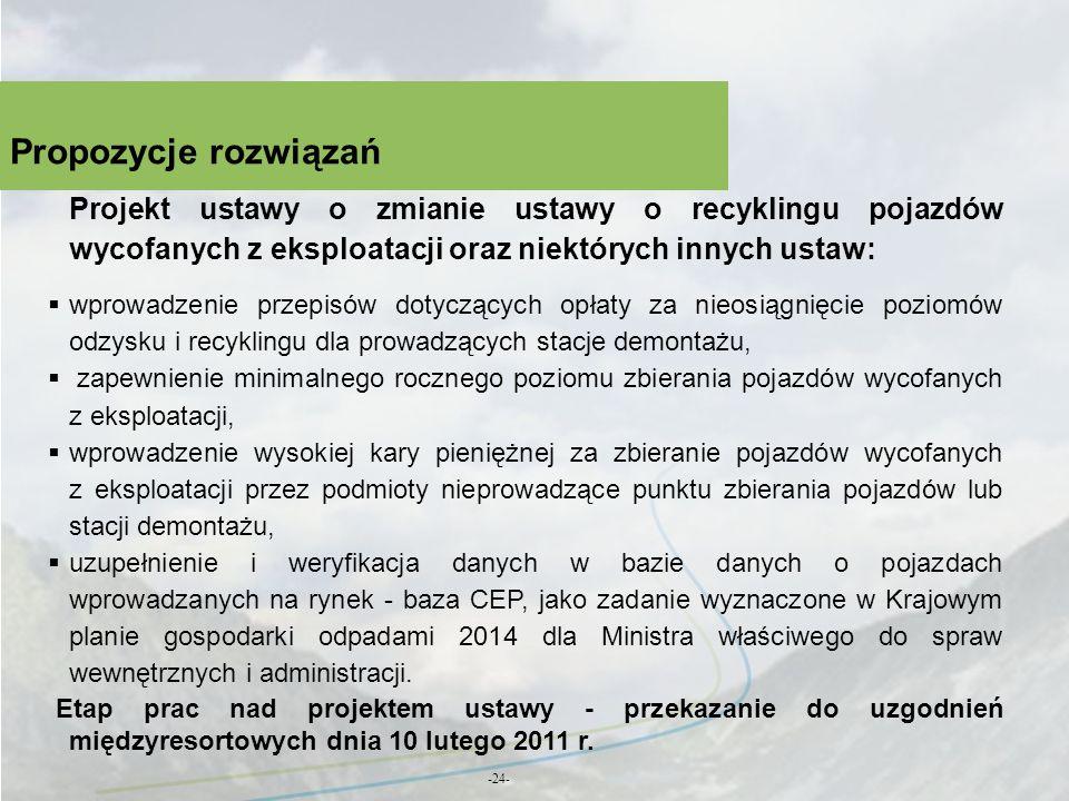 Propozycje rozwiązań -24- Projekt ustawy o zmianie ustawy o recyklingu pojazdów wycofanych z eksploatacji oraz niektórych innych ustaw: wprowadzenie p