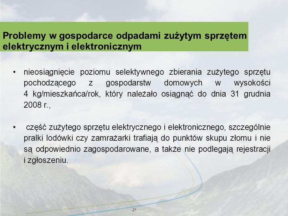 Problemy w gospodarce odpadami zużytym sprzętem elektrycznym i elektronicznym -25- nieosiągnięcie poziomu selektywnego zbierania zużytego sprzętu poch