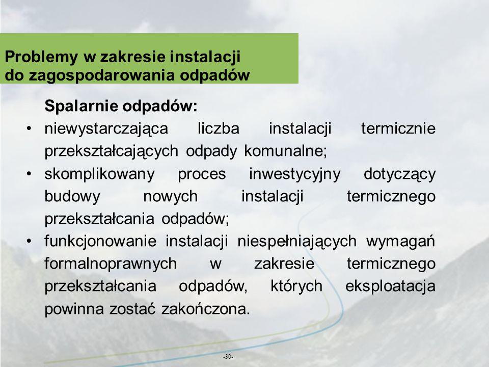 Problemy w zakresie instalacji do zagospodarowania odpadów -30- Spalarnie odpadów: niewystarczająca liczba instalacji termicznie przekształcających od