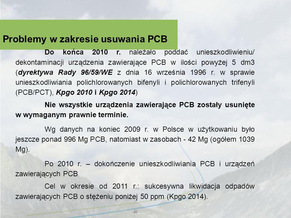 Problemy w zakresie usuwania PCB -31- Do końca 2010 r. należało poddać unieszkodliwieniu/ dekontaminacji urządzenia zawierające PCB w ilości powyżej 5