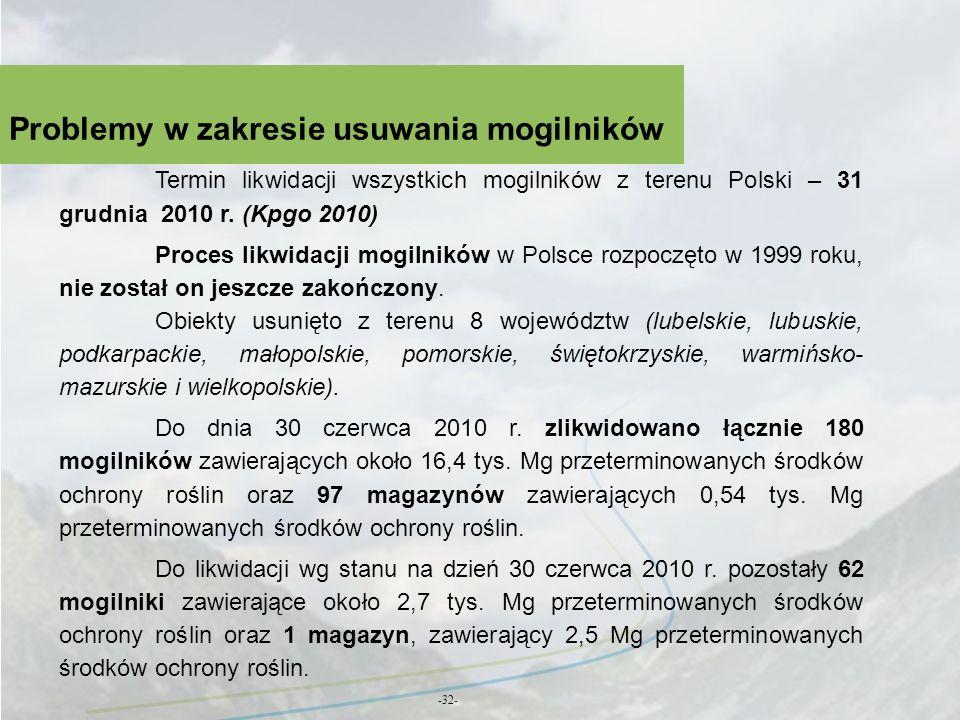 Problemy w zakresie usuwania mogilników -32- Termin likwidacji wszystkich mogilników z terenu Polski – 31 grudnia 2010 r. (Kpgo 2010) Proces likwidacj