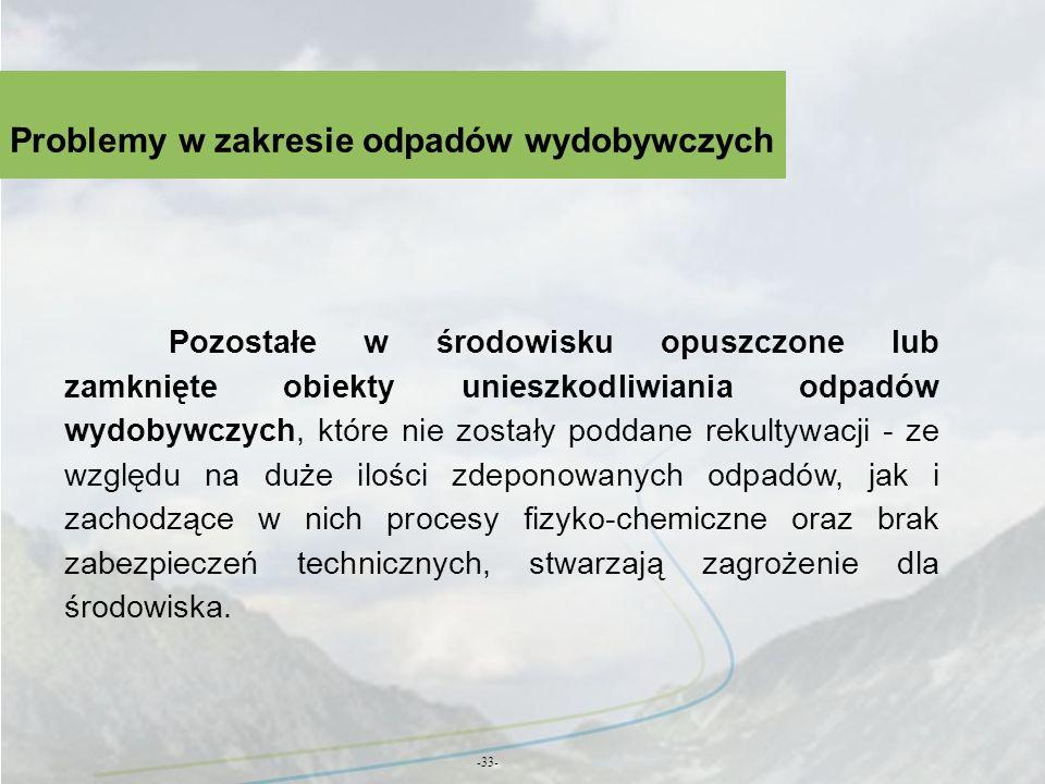 Problemy w zakresie odpadów wydobywczych -33- Pozostałe w środowisku opuszczone lub zamknięte obiekty unieszkodliwiania odpadów wydobywczych, które ni