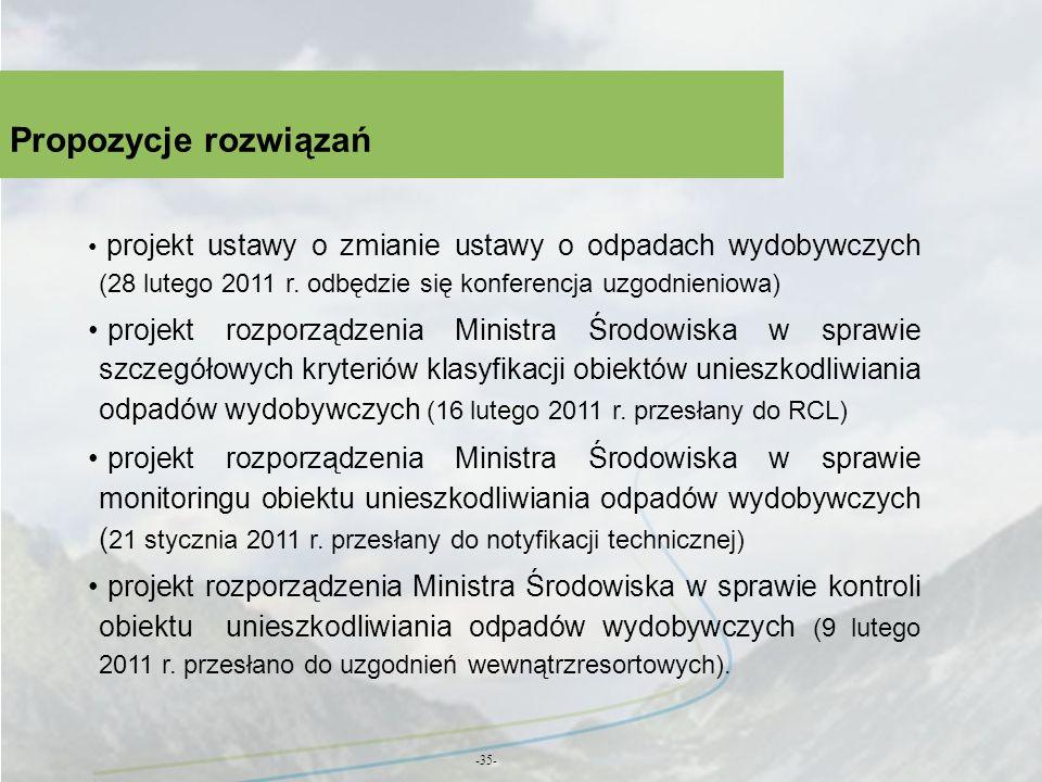 Propozycje rozwiązań -35- projekt ustawy o zmianie ustawy o odpadach wydobywczych (28 lutego 2011 r. odbędzie się konferencja uzgodnieniowa) projekt r