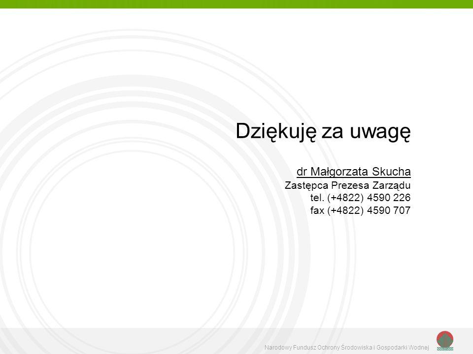 Narodowy Fundusz Ochrony Środowiska i Gospodarki Wodnej Dziękuję za uwagę dr Małgorzata Skucha Zastępca Prezesa Zarządu tel. (+4822) 4590 226 fax (+48