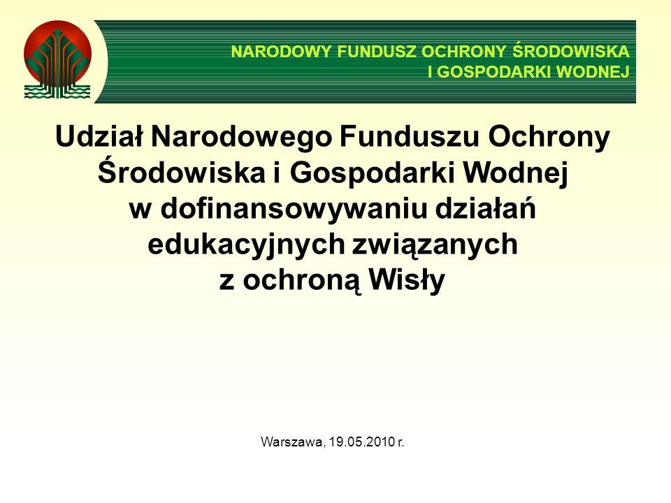 NARODOWY FUNDUSZ OCHRONY ŚRODOWISKA I GOSPODARKI WODNEJ Udział Narodowego Funduszu Ochrony Środowiska i Gospodarki Wodnej w dofinansowywaniu działań e