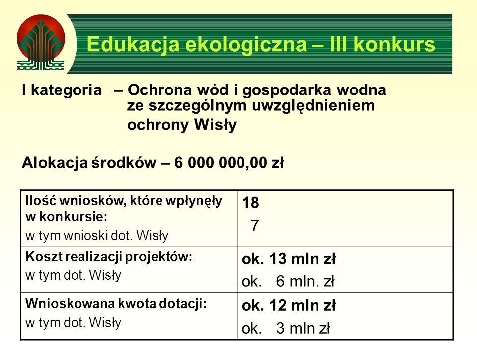 Edukacja ekologiczna – III konkurs I kategoria – Ochrona wód i gospodarka wodna ze szczególnym uwzględnieniem ochrony Wisły Alokacja środków – 6 000 0