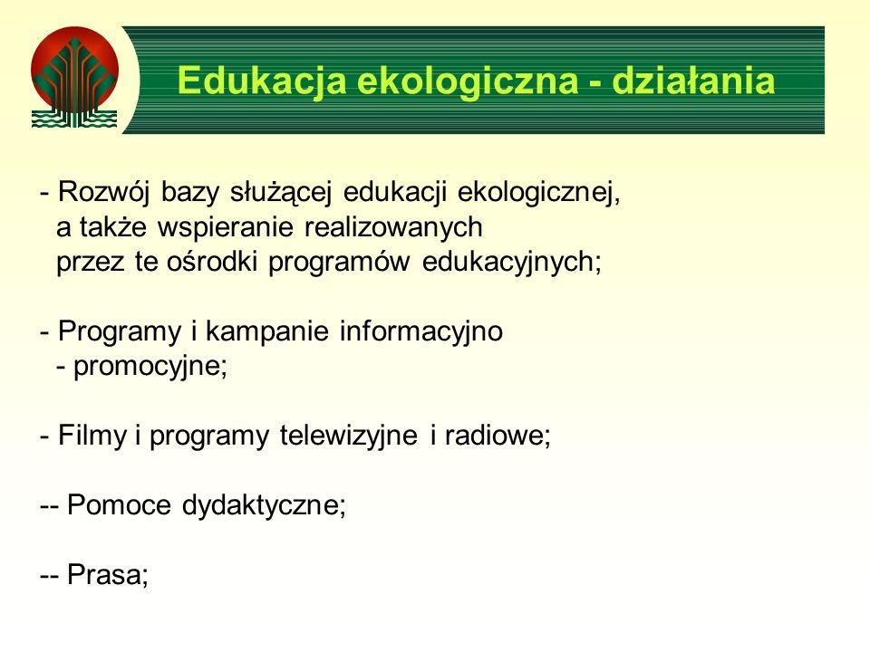 Edukacja ekologiczna - działania -- Działalność wydawnicza; -- Szkolenia; -- Konferencje i seminaria; -- Konkursy i przedsięwzięcia upowszechniające wiedzę ekologiczną
