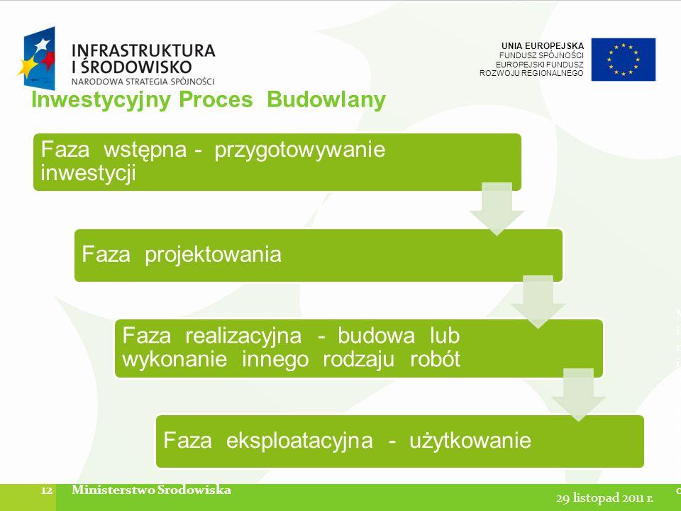 UNIA EUROPEJSKA FUNDUSZ SPÓJNOŚCI EUROPEJSKI FUNDUSZ ROZWOJU REGIONALNEGO Faza wstępna - przygotowywanie inwestycji Faza projektowania Faza realizacyj