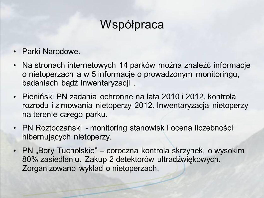 Współpraca Parki Narodowe. Na stronach internetowych 14 parków można znaleźć informacje o nietoperzach a w 5 informacje o prowadzonym monitoringu, bad