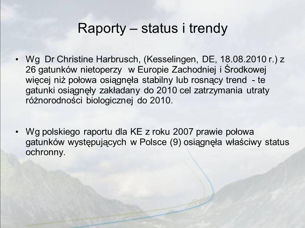 Polski raport dla EUROBATS za 2011rok.Środowiska i kryjówki.