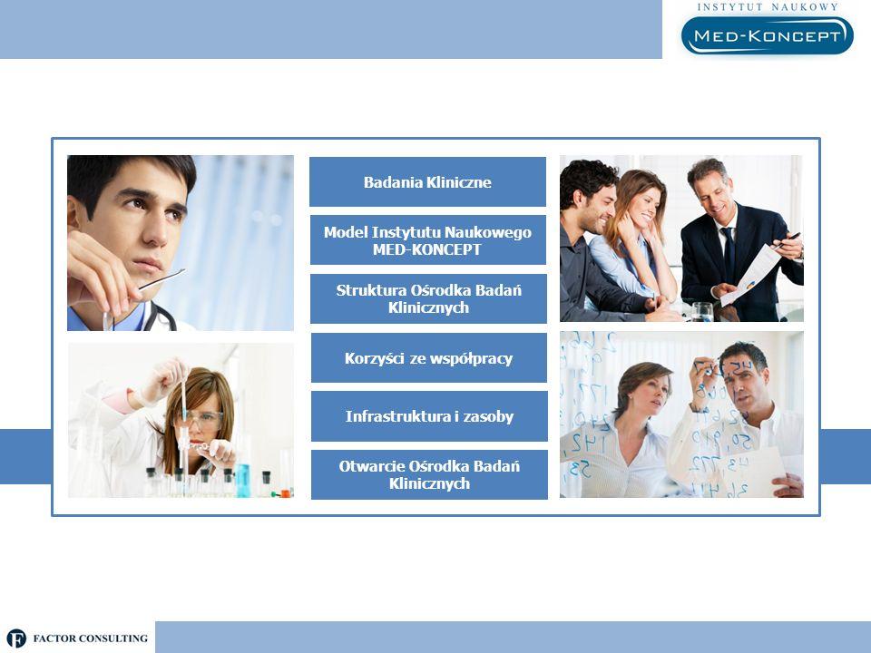 Badania kliniczne Sponsor Clinical Research Organization CRO Ośrodek Badań Klinicznych SMO Lekarze Badacze Pacjenci - uczestnicy badań Regulatorzy Badania Kliniczne Model Instytutu Naukowego MED-KONCEPT Struktura Ośrodka Badań Klinicznych Korzyści ze współpracy Infrastruktura i zasoby Otoczenie Ośrodka Badań Klinicznych obejmuje podmioty zaangażowanie w proces przygotowania i przeprowadzenia badań klinicznych Ośrodek Badań Klinicznych pełni rolę organizacji typu SMO (Site Management Organization).