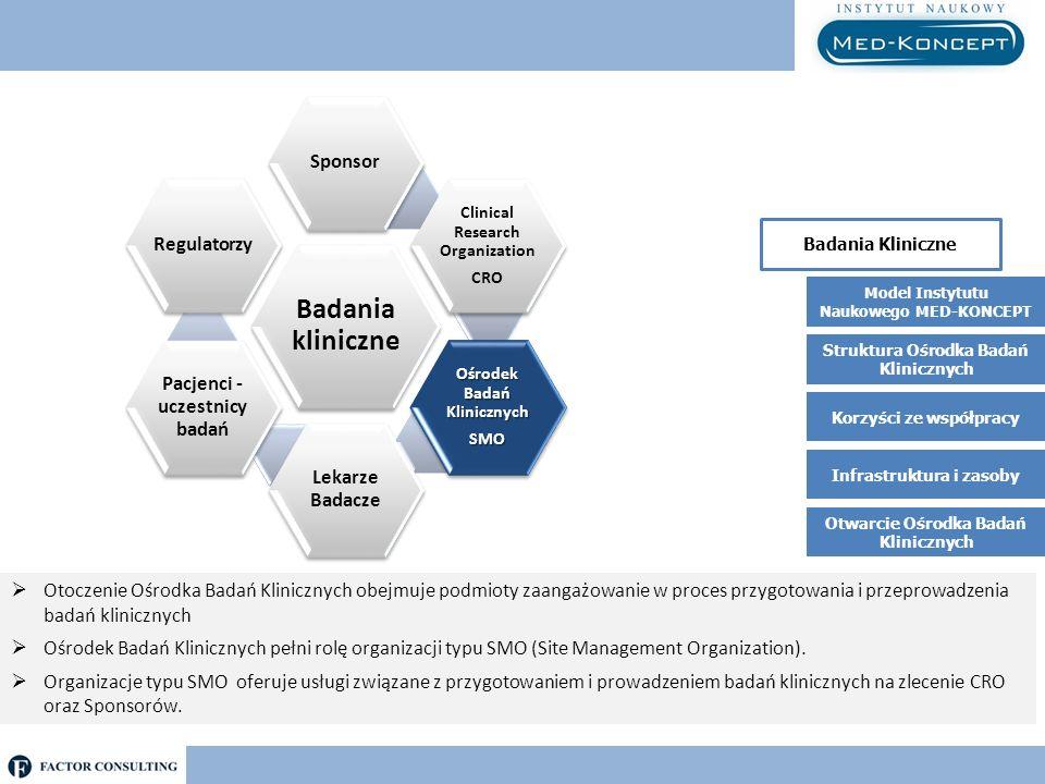 Badania kliniczne Sponsor Clinical Research Organization CRO Ośrodek Badań Klinicznych SMO Lekarze Badacze Pacjenci - uczestnicy badań Regulatorzy Bad