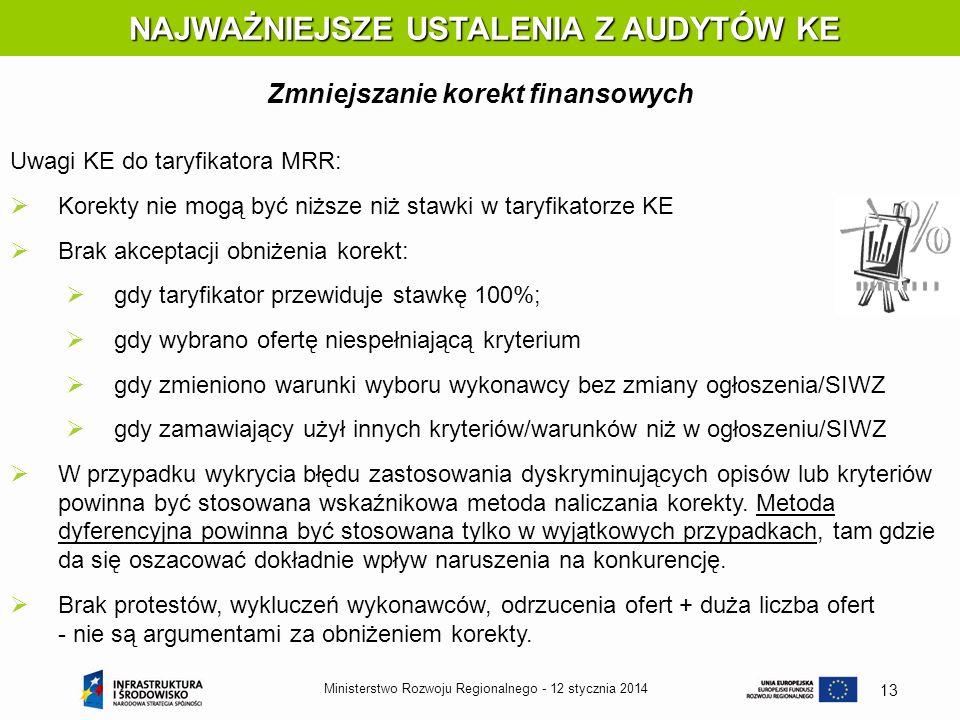 12 stycznia 2014Ministerstwo Rozwoju Regionalnego - 13 Uwagi KE do taryfikatora MRR: Korekty nie mogą być niższe niż stawki w taryfikatorze KE Brak ak