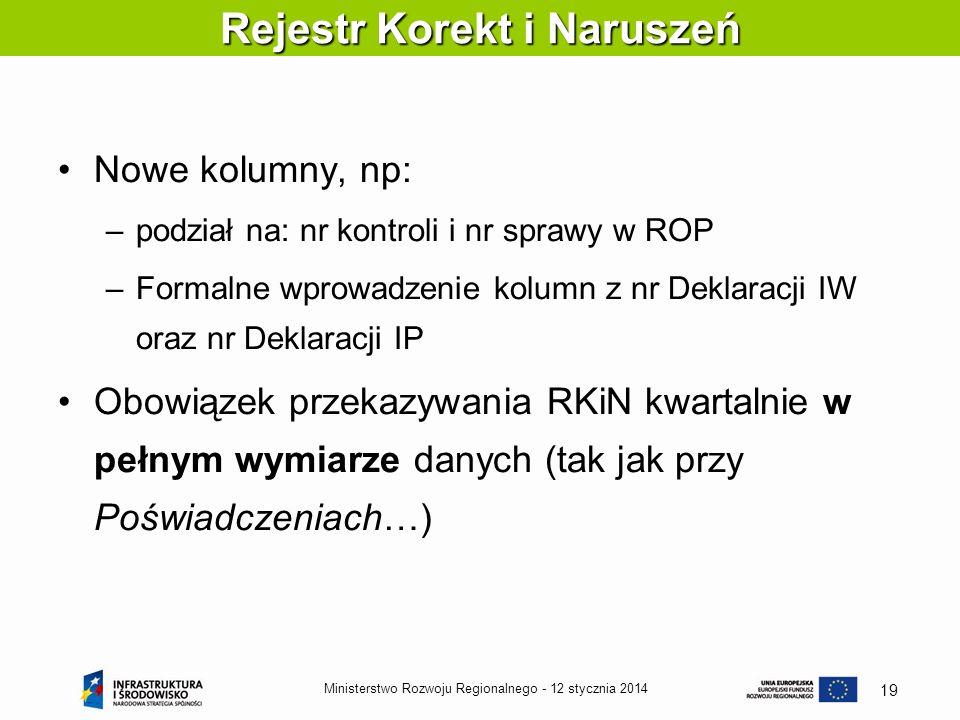 12 stycznia 2014Ministerstwo Rozwoju Regionalnego - 19 Nowe kolumny, np: –podział na: nr kontroli i nr sprawy w ROP –Formalne wprowadzenie kolumn z nr