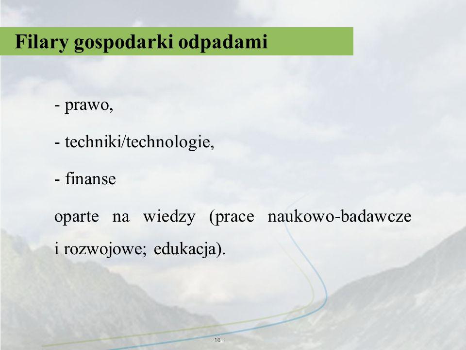 Filary gospodarki odpadami -10- - prawo, - techniki/technologie, - finanse oparte na wiedzy (prace naukowo-badawcze i rozwojowe; edukacja).