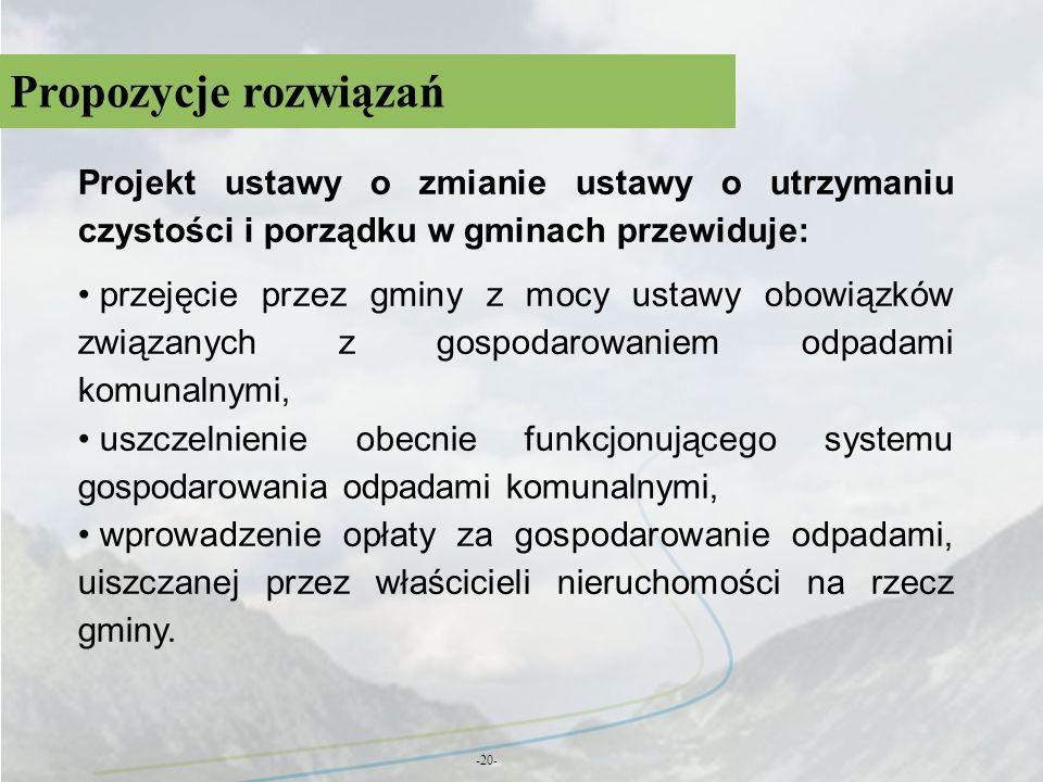 Propozycje rozwiązań -20- Projekt ustawy o zmianie ustawy o utrzymaniu czystości i porządku w gminach przewiduje: przejęcie przez gminy z mocy ustawy