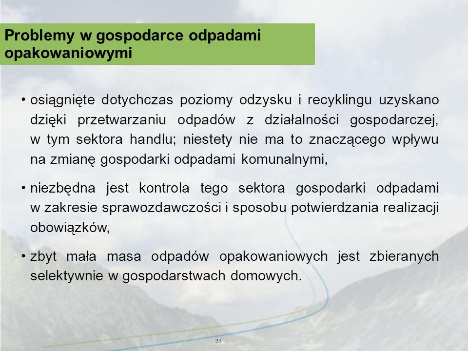 Problemy w gospodarce odpadami opakowaniowymi -24- osiągnięte dotychczas poziomy odzysku i recyklingu uzyskano dzięki przetwarzaniu odpadów z działaln