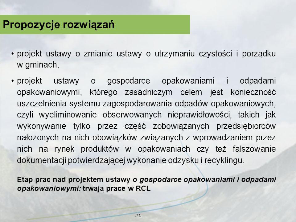 Propozycje rozwiązań -25- projekt ustawy o zmianie ustawy o utrzymaniu czystości i porządku w gminach, projekt ustawy o gospodarce opakowaniami i odpa