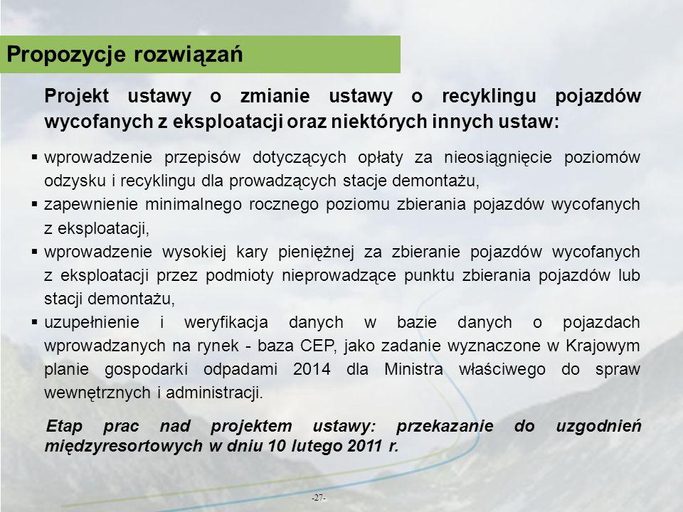Propozycje rozwiązań -27- Projekt ustawy o zmianie ustawy o recyklingu pojazdów wycofanych z eksploatacji oraz niektórych innych ustaw: wprowadzenie p