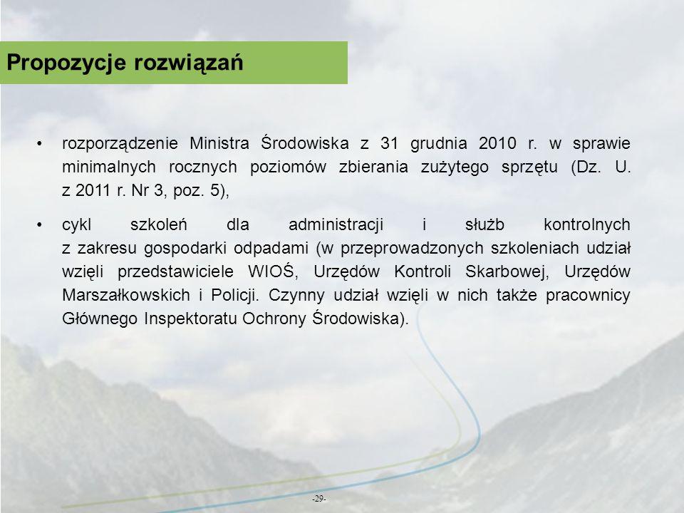 Propozycje rozwiązań -29- rozporządzenie Ministra Środowiska z 31 grudnia 2010 r. w sprawie minimalnych rocznych poziomów zbierania zużytego sprzętu (