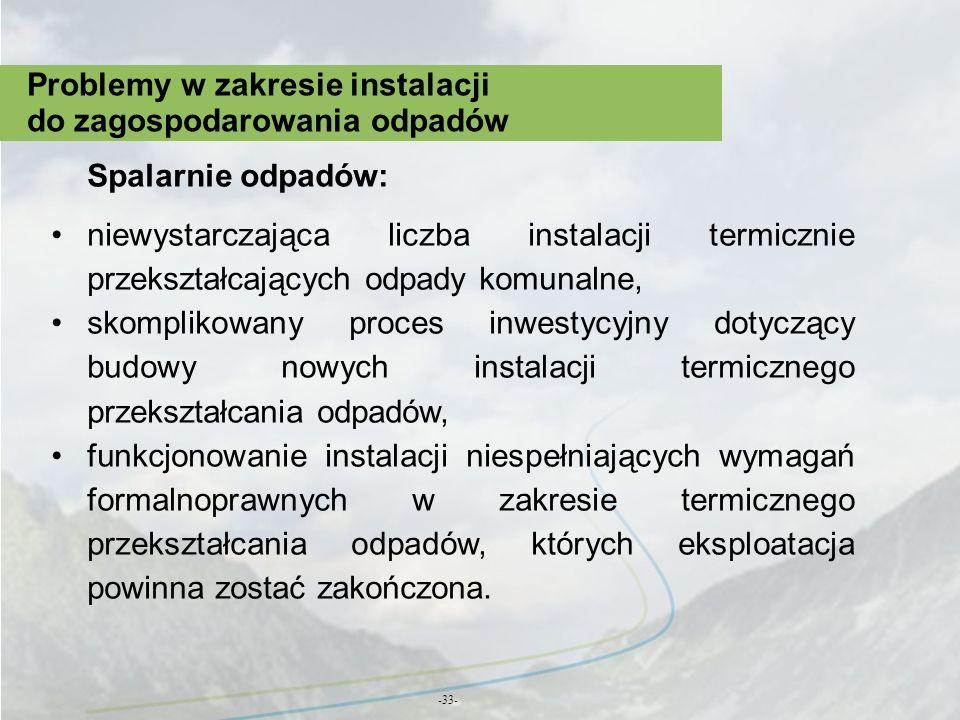 Problemy w zakresie instalacji do zagospodarowania odpadów -33- Spalarnie odpadów: niewystarczająca liczba instalacji termicznie przekształcających od