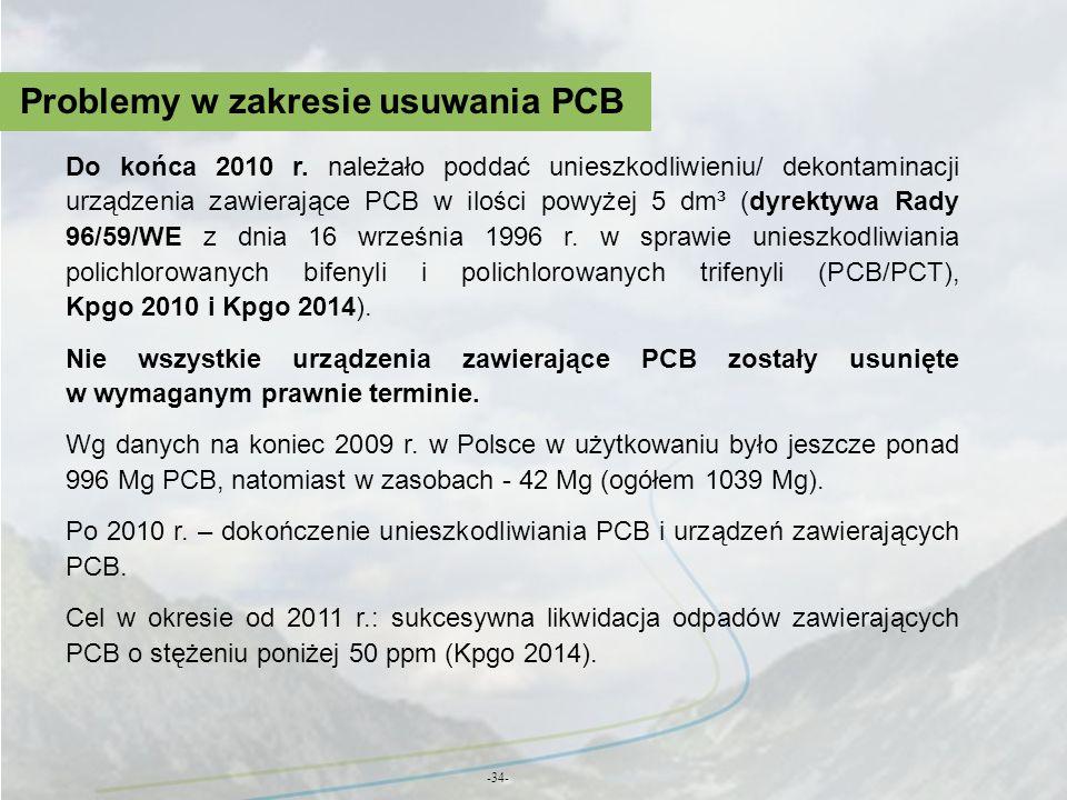 Problemy w zakresie usuwania PCB -34- Do końca 2010 r. należało poddać unieszkodliwieniu/ dekontaminacji urządzenia zawierające PCB w ilości powyżej 5