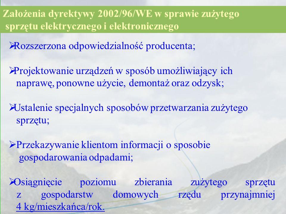 Założenia dyrektywy 2002/96/WE w sprawie zużytego sprzętu elektrycznego i elektronicznego Rozszerzona odpowiedzialność producenta; Projektowanie urząd
